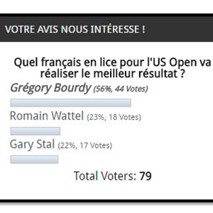 sondage sur les français à l'US Open