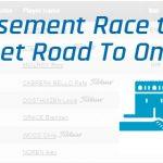 classement race to dubai et road to oman
