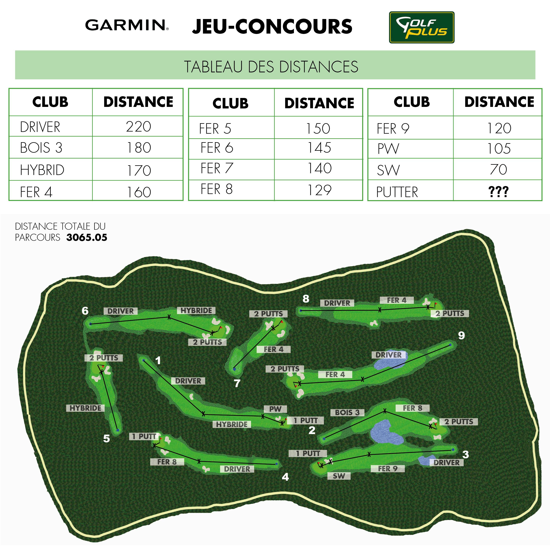 Jeux concours matériel Archives - Blog Golf Plus - Actualités golf ... 888f2b57a4e